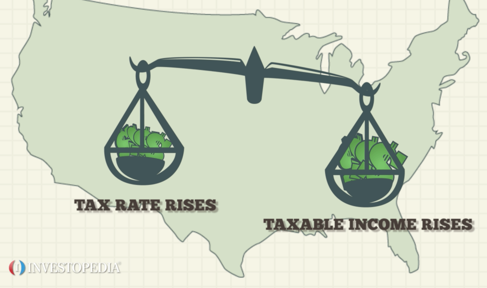 Federal income tax explanation