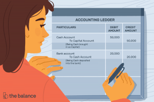 What is Opening Entry in Accounting
