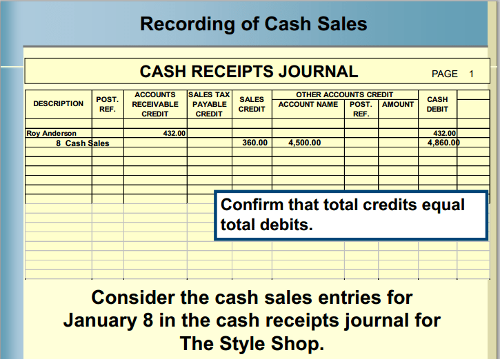 cash receipt accounting